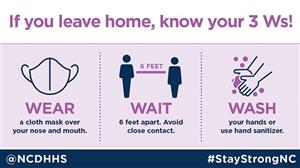If you leave home, know your 3 Ws! (explanation below)